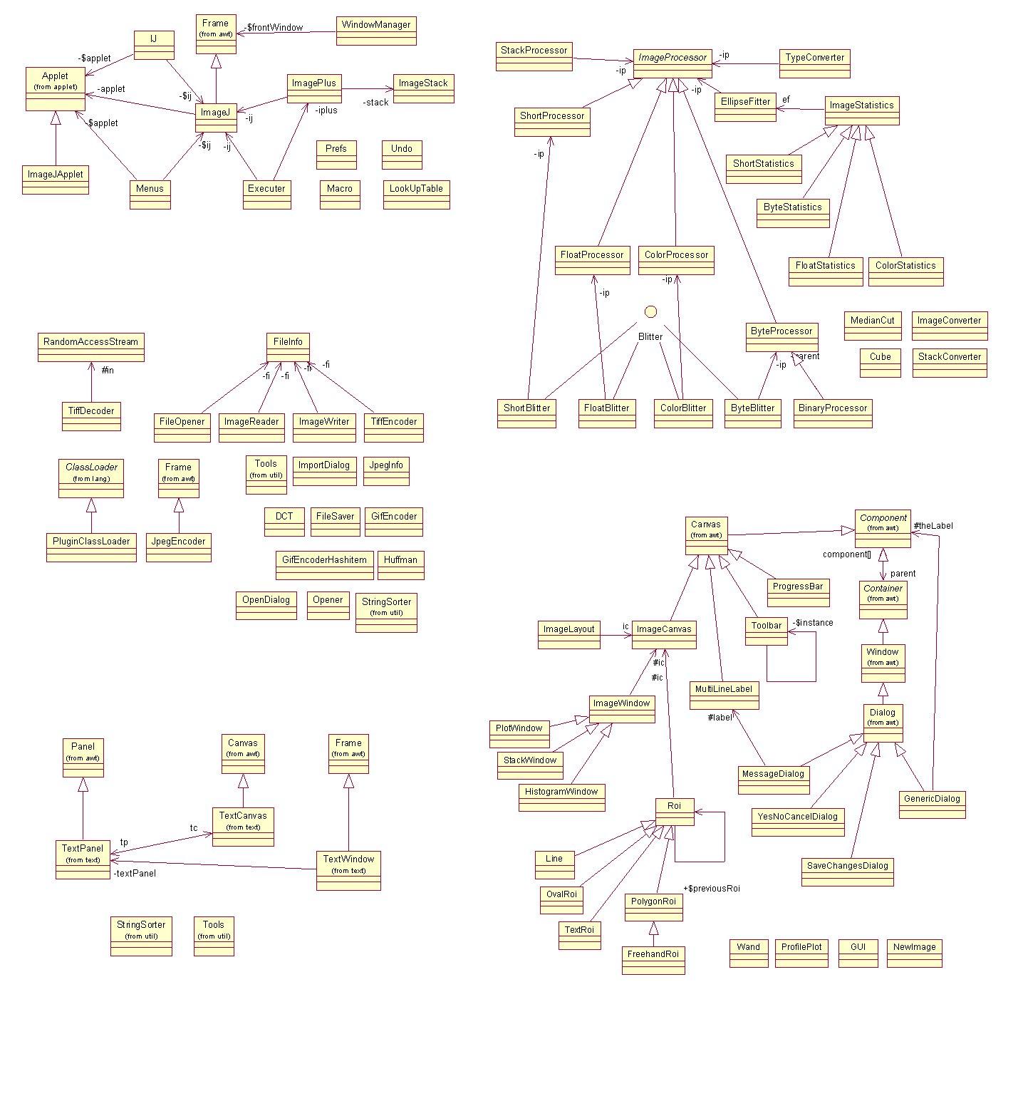Reproducing uml class diagrams using txtuml technical report ijdeveloperclass diagramg ccuart Image collections