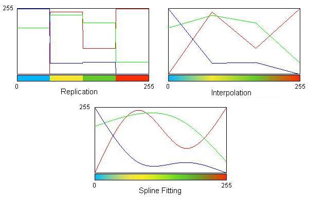 RGBexamplegraphs.jpg